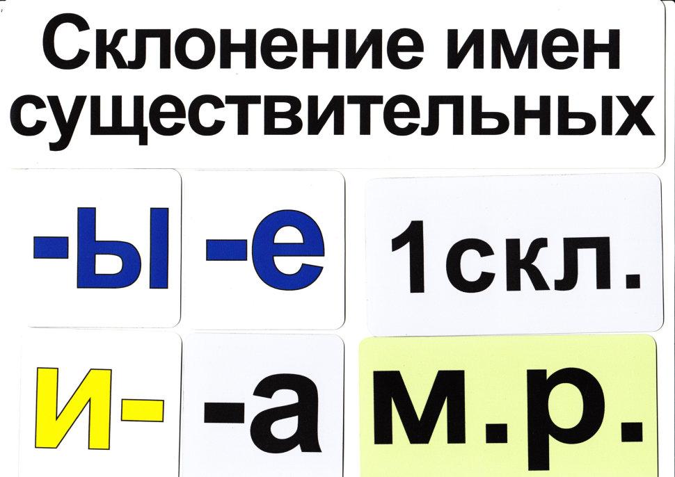 карточки русский язык 4 класс склонение существительных